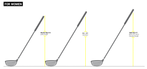 golf club sizes for length